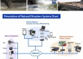 Hiqview surveillance helps protect infrastructure